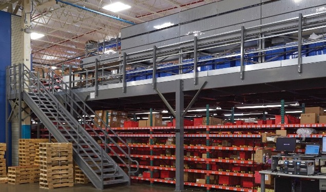 An inventory mezzanine